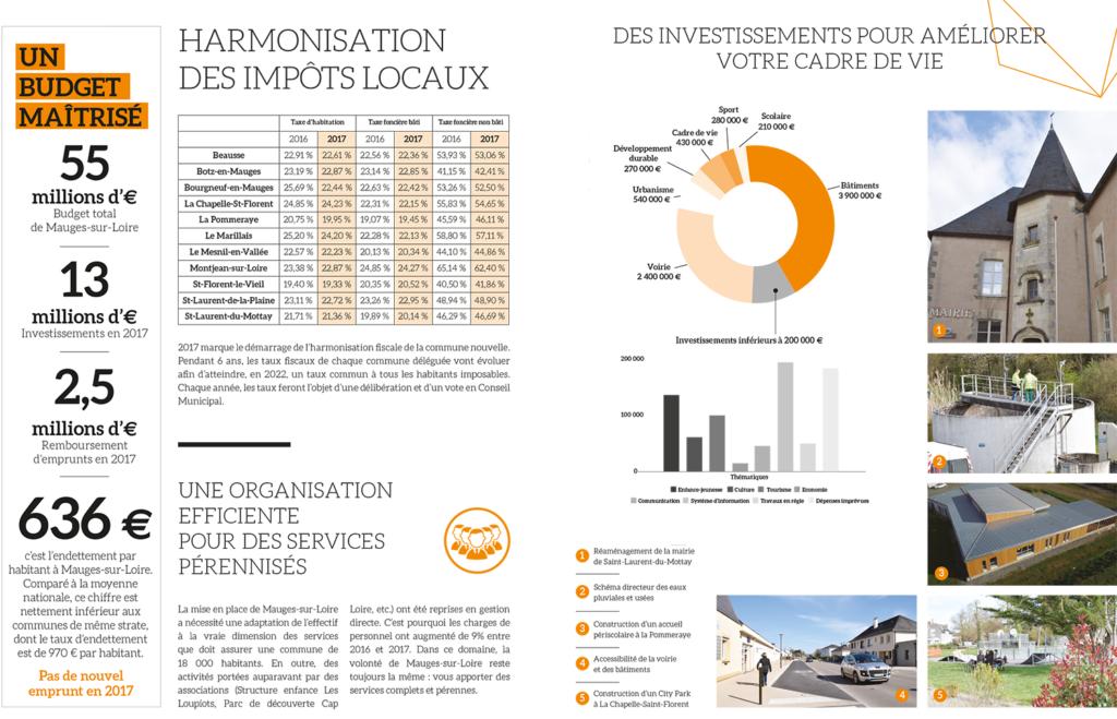 Budget 2017 de Mauges-sur-Loire