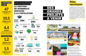 Budget 2018 de Mauges-sur-Loire